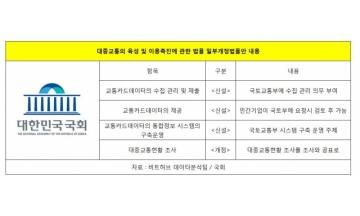 대중교통이용 빅데이터 수집 허용…국회 본회의 통과로 교통카드데이터 수집·관리 근거 마련