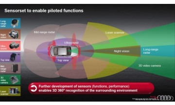 [분석] 자율 주행차, 인공지능과 만나다