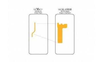 """LG전자 """"LG 5G 스마트폰, 속도·발열·배터리 잡았다"""""""