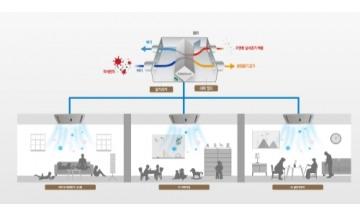 현대건설, 세계최초 세대용 전자동 세균제거 환기 시스템 개발