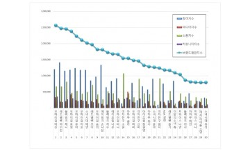 걸그룹 개인 브랜드평판 5월 빅데이터 분석 1위는 오마이걸 아린