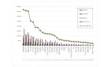 블랙핑크, 한국기업평판연구소 9월 걸그룹 브랜드평판서 1위